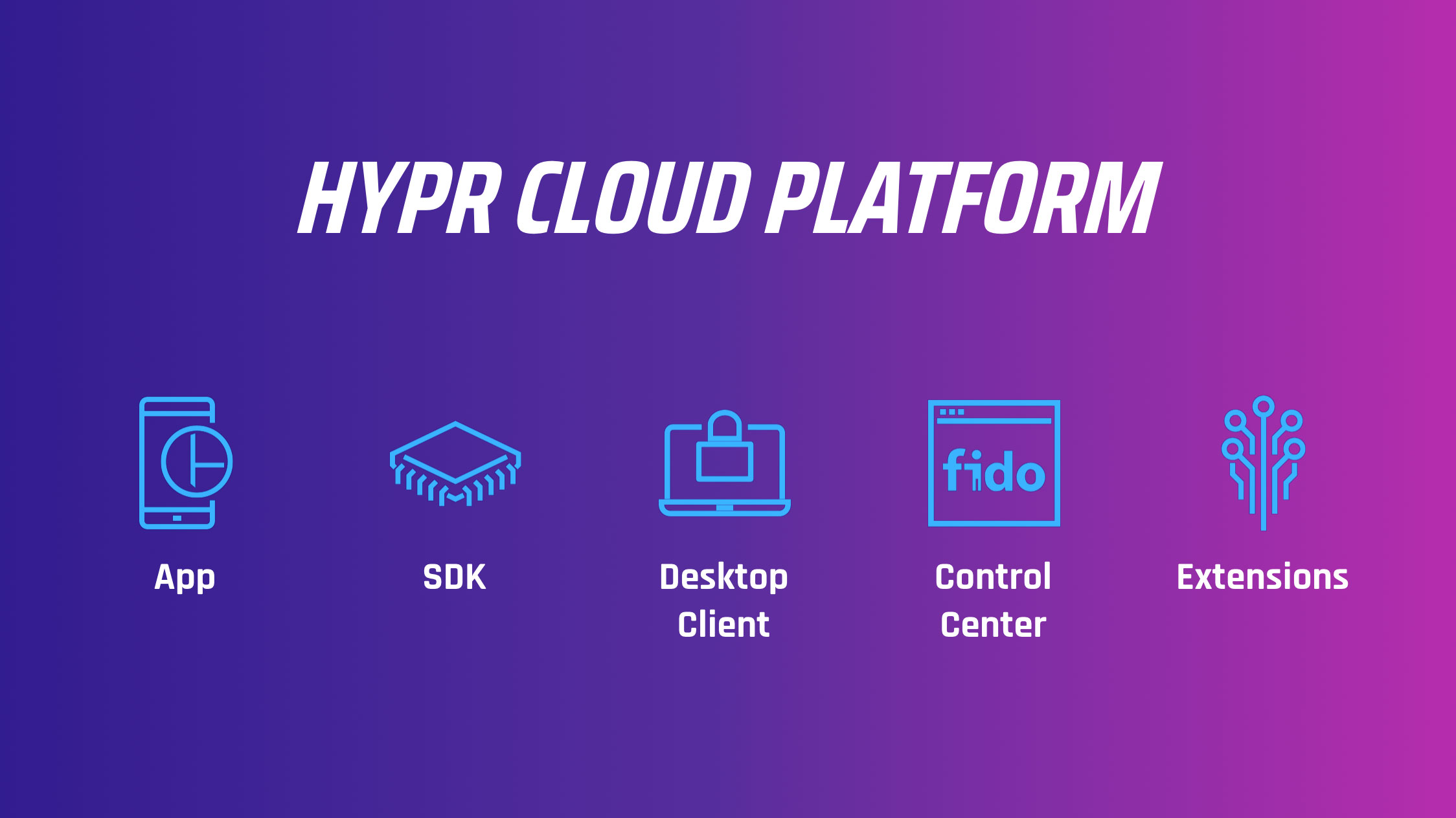 Image for HYPR Cloud Platform 6.4 Release