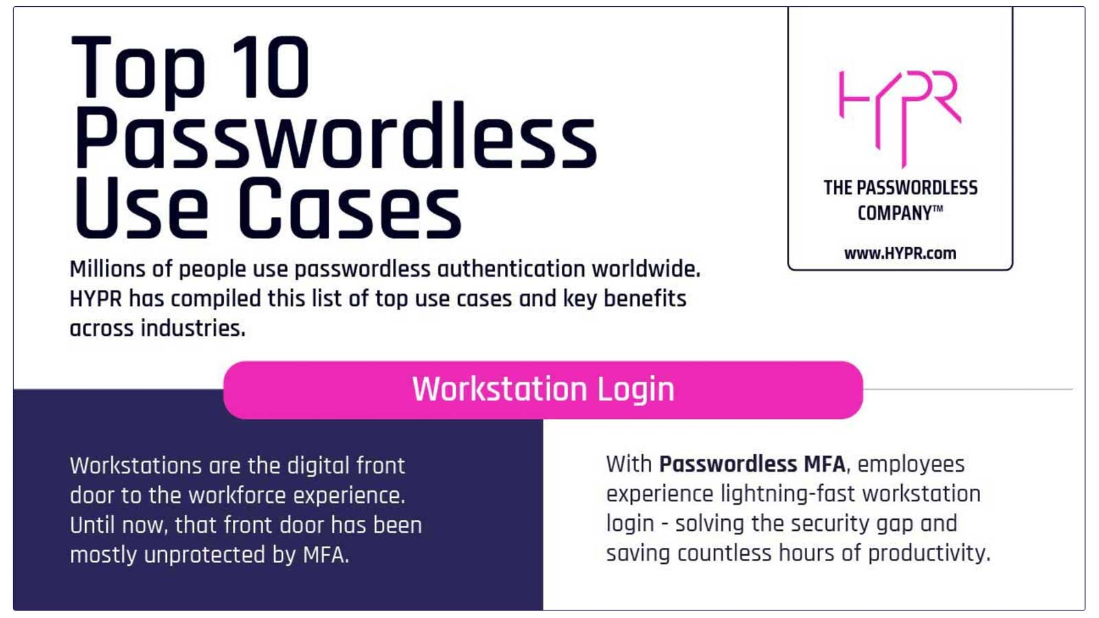 Passwordless Use Cases